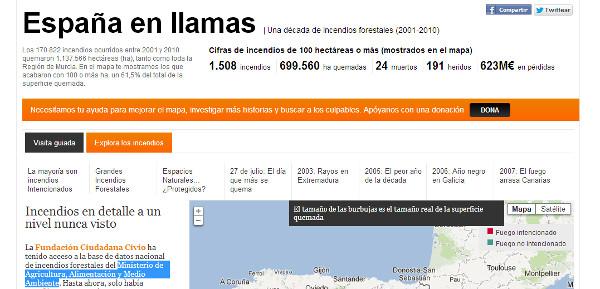 Crowdfunding España en llamas