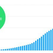 kickstarter 1000 millones